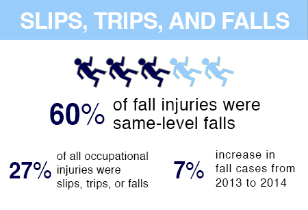 Reducing Workplace Injuries Johns Eastern Company